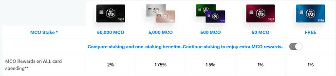 MCO%20no%20stake