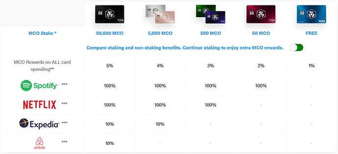 MCO%20comparison